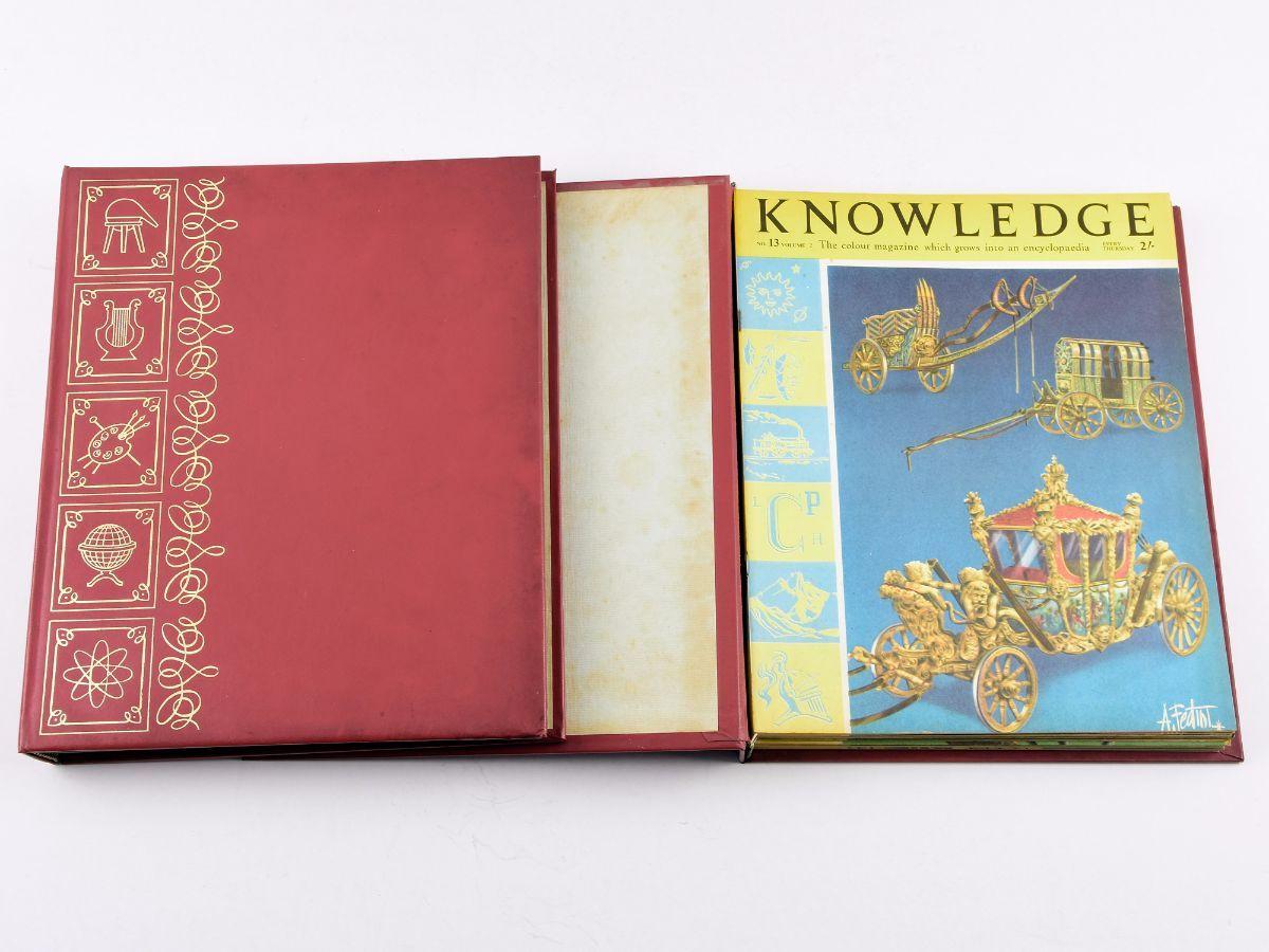 Magazine Knowledge
