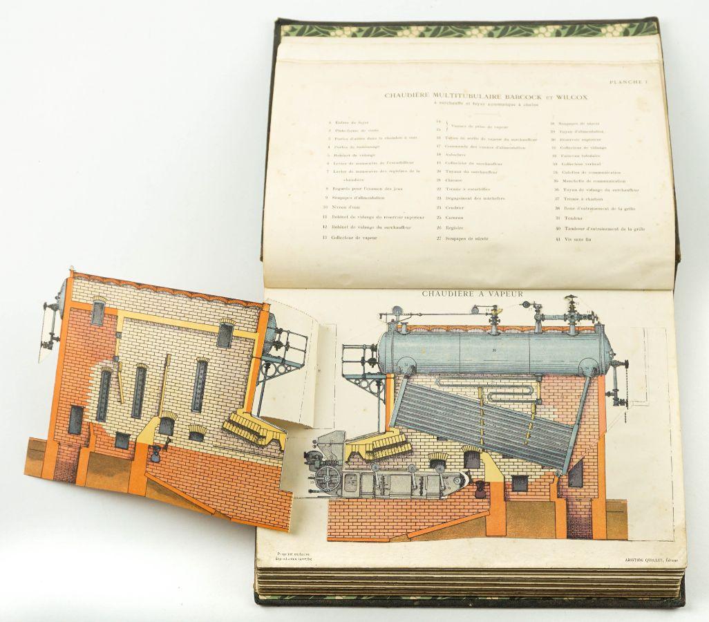 Atlas com figuras móveis.