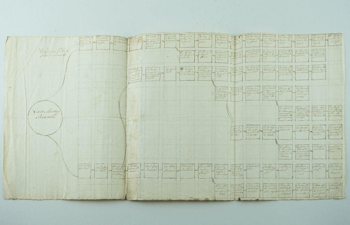 Arvore Genealogica Manuscrita do Sec XVIII familia Pimenteis